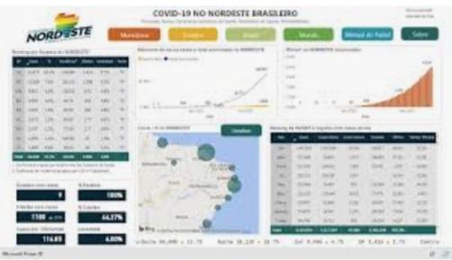 PIAUÍ registra o menor índice de casos e óbitos por Covid das últimas 15 semanas