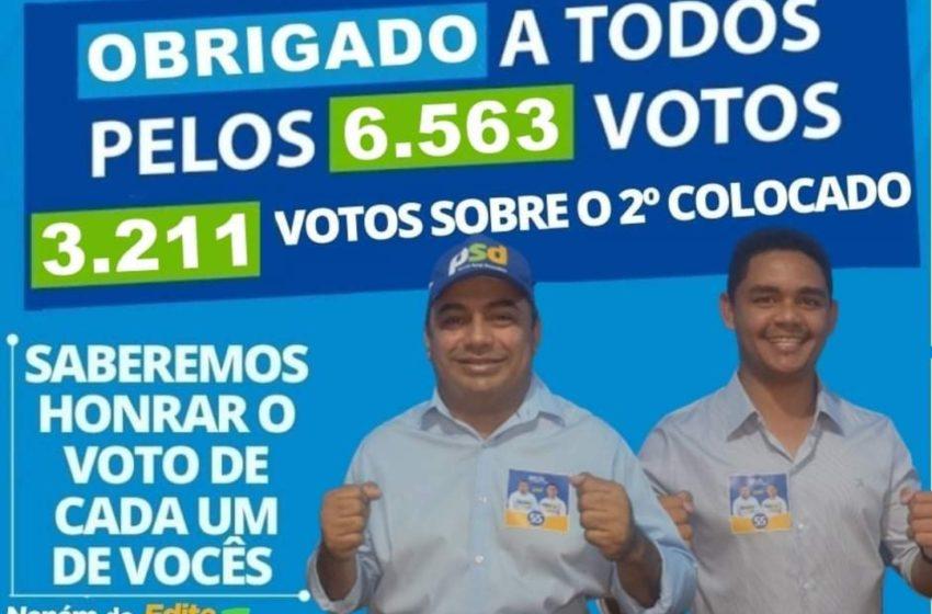 NENÉM de Edite foi reeleito prefeito de Jaicós com a dianteira de 3.211 votos