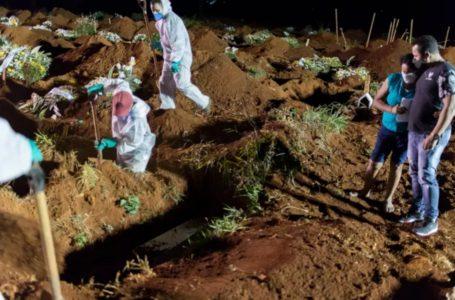 BRASIL registra 2.202 mortes por Covid-19 nas últimas 24 horas